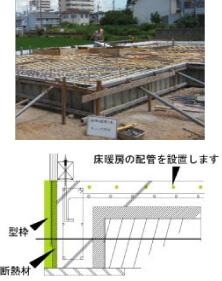 型枠+床暖房配管工事