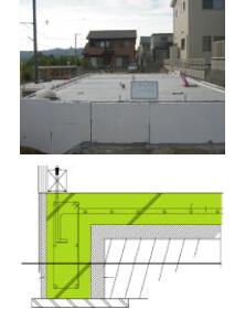 コンクリート打設工事(基礎完成)